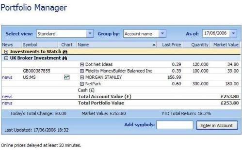Portfolio Manager view of two decimal places in the last price column